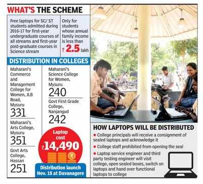 Government college students are all set to get free laptops