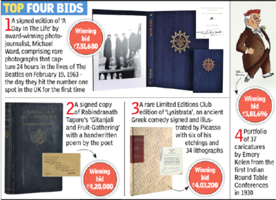 Rabindranath Tagore: Tagore's signed copy & Beatles book are