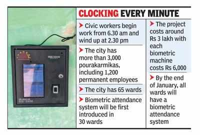 MCC installs biometric attendance system for pourakarmikas