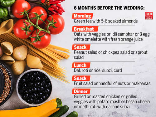 Pre-wedding diet plan for brides-to-be in 2019   The Times of India