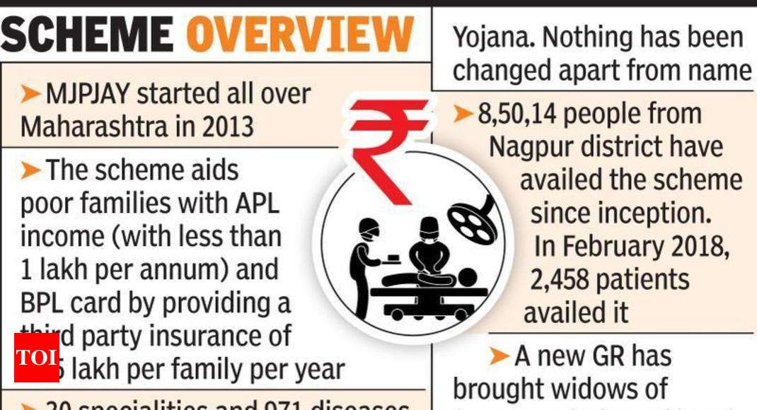 Lower Allocation For Medical Scheme Invites Mixed Views Nagpur