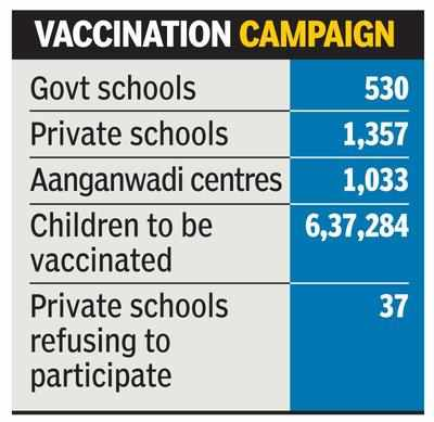 Govt's measles-rubella vaccination drive hits consent wall