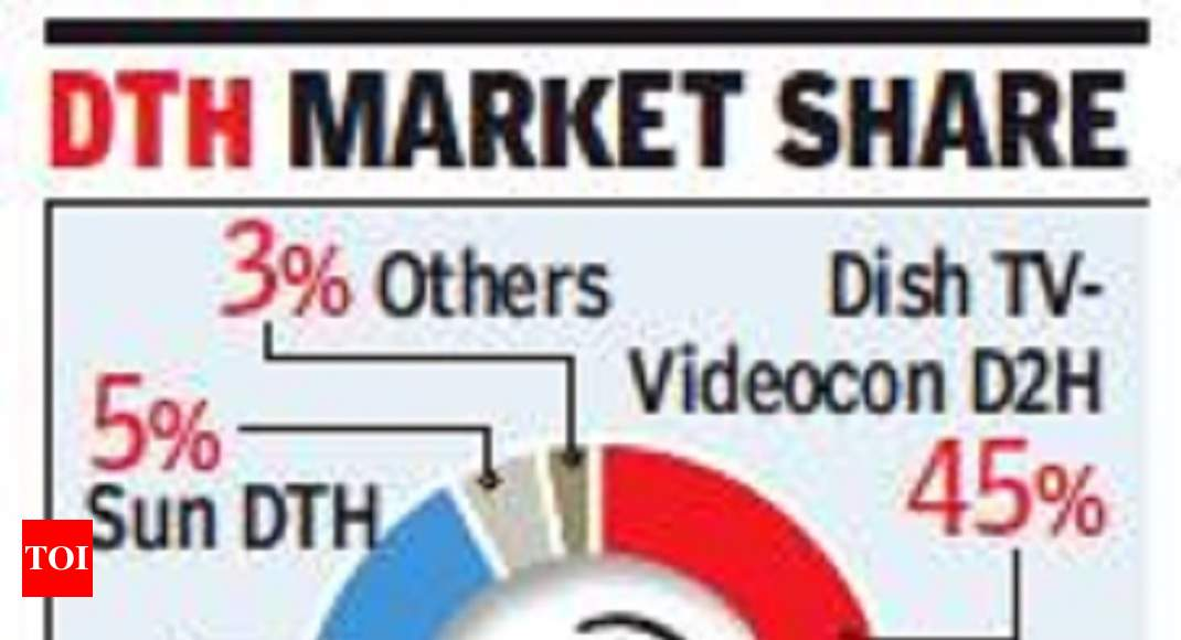 videocon: Dish TV plans to continue with Videocon D2H brand