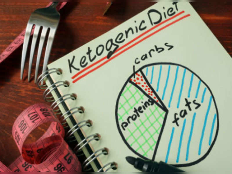 Keto Diet For Weight Loss Keto Diet List Of What To Eat And What Not To Eat Times Of India