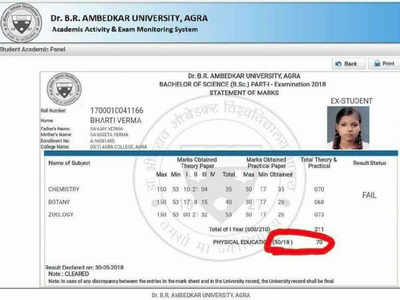 ambedkar university: Agra varsity's results rife with errors