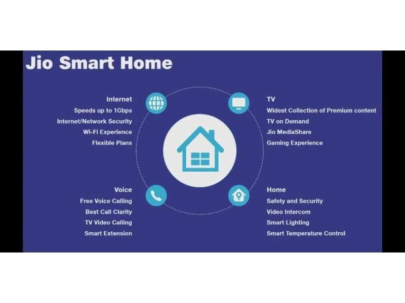 Reliance announces Jio GigaFiber broadband service: 13 things you