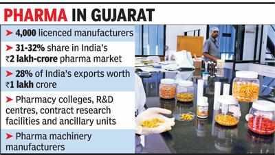 tarika tripathi: Pharma companies throng Gujarat to set up