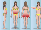 ​4 types of body fat: Which one do you have?