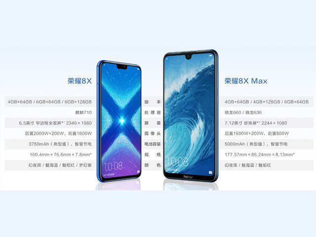 Honor 8X, Honor 8X Max launched in China: All you need to