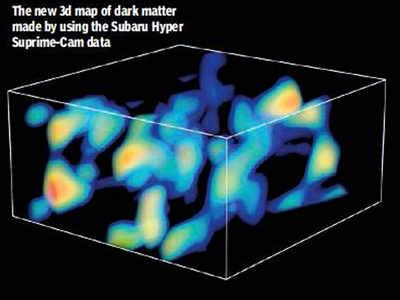 10 Milyon Galaksiyi Kapsayan Yeni Karanlık Madde Haritası