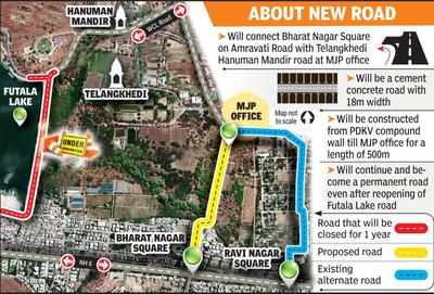 New road to divert traffic from Futala lake road project