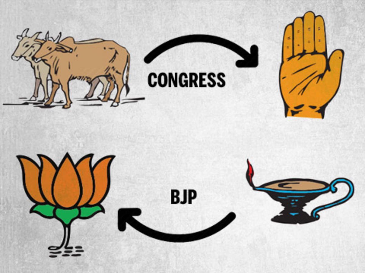 A Tale Of Changing Election Symbols