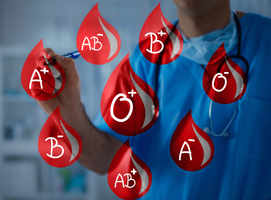 Take this easy blood group personality test