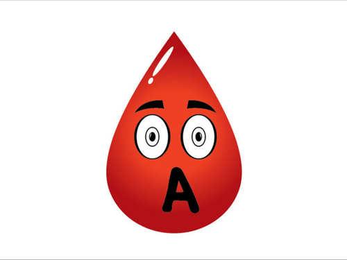 Blood personality type negative o 10 O