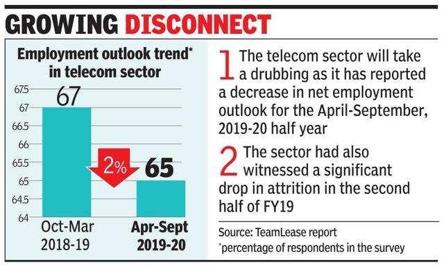 Telco executives make distress call for jobs