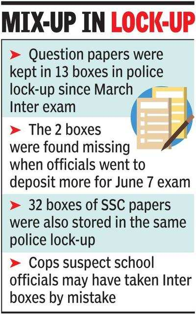 Now, 2 boxes of Inter exam papers in safe custody with