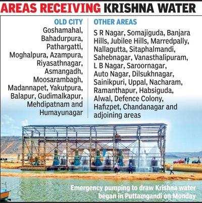 Crisis deepens, board draws water from Puttamgandi