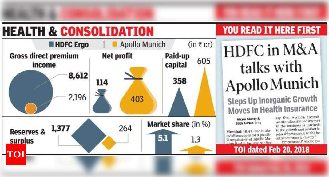 HDFC to buy majority stake in Apollo Munich for Rs 1,347cr ...
