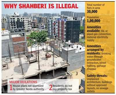 Shahberi is unsafe, can't declare it legal, says GNIDA