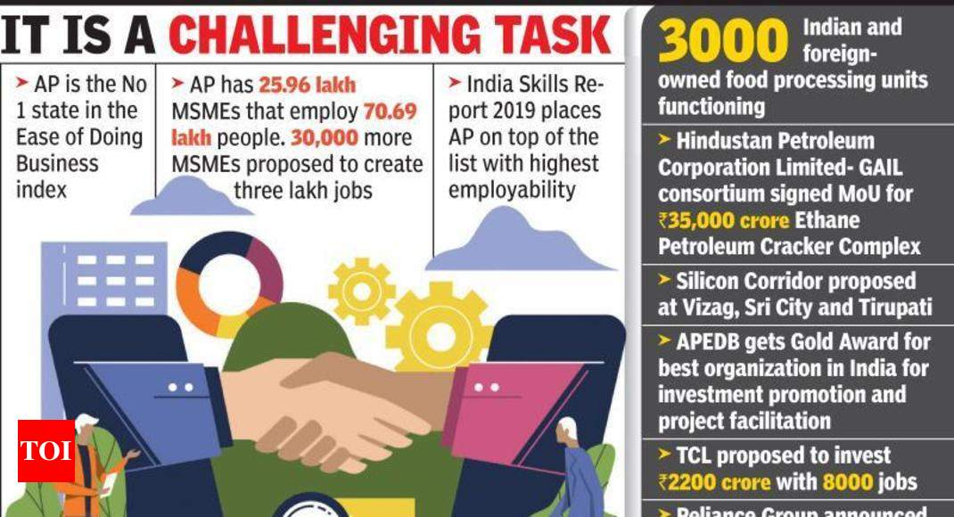 State needs new industrial policy, ecosystem to generate more jobs