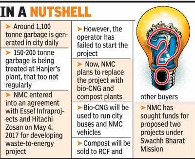 NMC set to scrap waste-to-energy project for biogas, compost