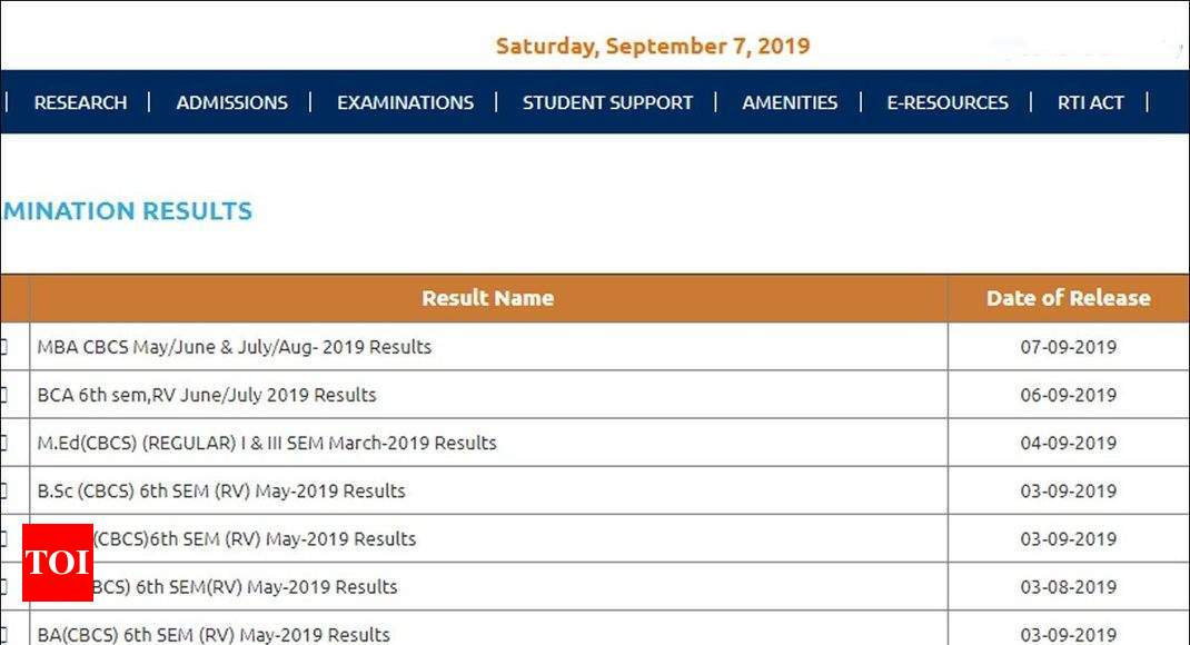 OU MBA result 2019: Osmania University MBA (CBCS) May/June