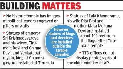 Yadadri temple row: 'Only carvings of heavenly figures