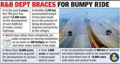 Image result for Highway expansion hits a roadblock