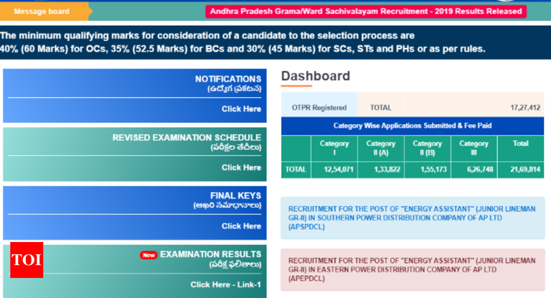 AP Grama Sachivalayam Result 2019 published, check what's next