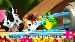 Kids Songs | Nursery Rhymes & Baby Songs 'Incy Wincy Spider' - Kids Nursery Rhymes In English