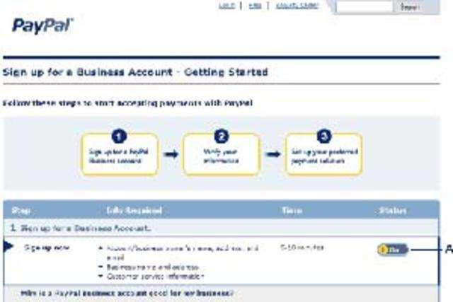 PayPal restricts Indian merchants