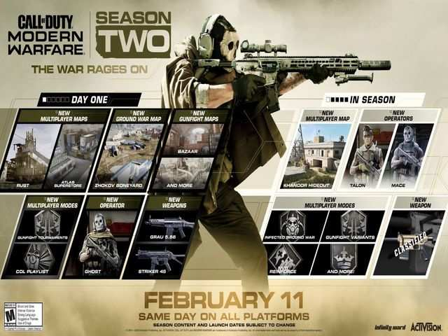 Call of Duty: Modern Warfare season 2 brings Ghost, new maps