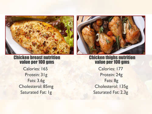 Chicken Breasts Or Thighs Which Is Healthier The Times Of India