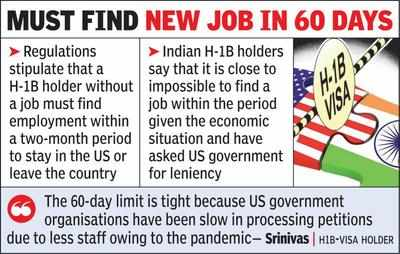 Lay-offs due to Covid leave Indian H-1B holders in a fix