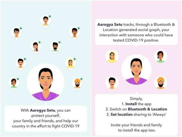 Government launches Covid-19 tracking app Aarogya Setu