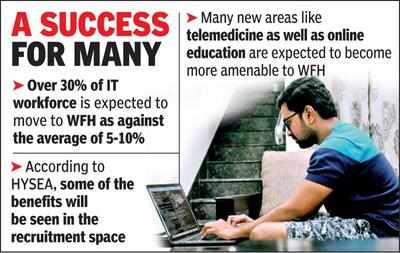 Firms Take Wfh In Stride New Normal Here To Stay Hyderabad News