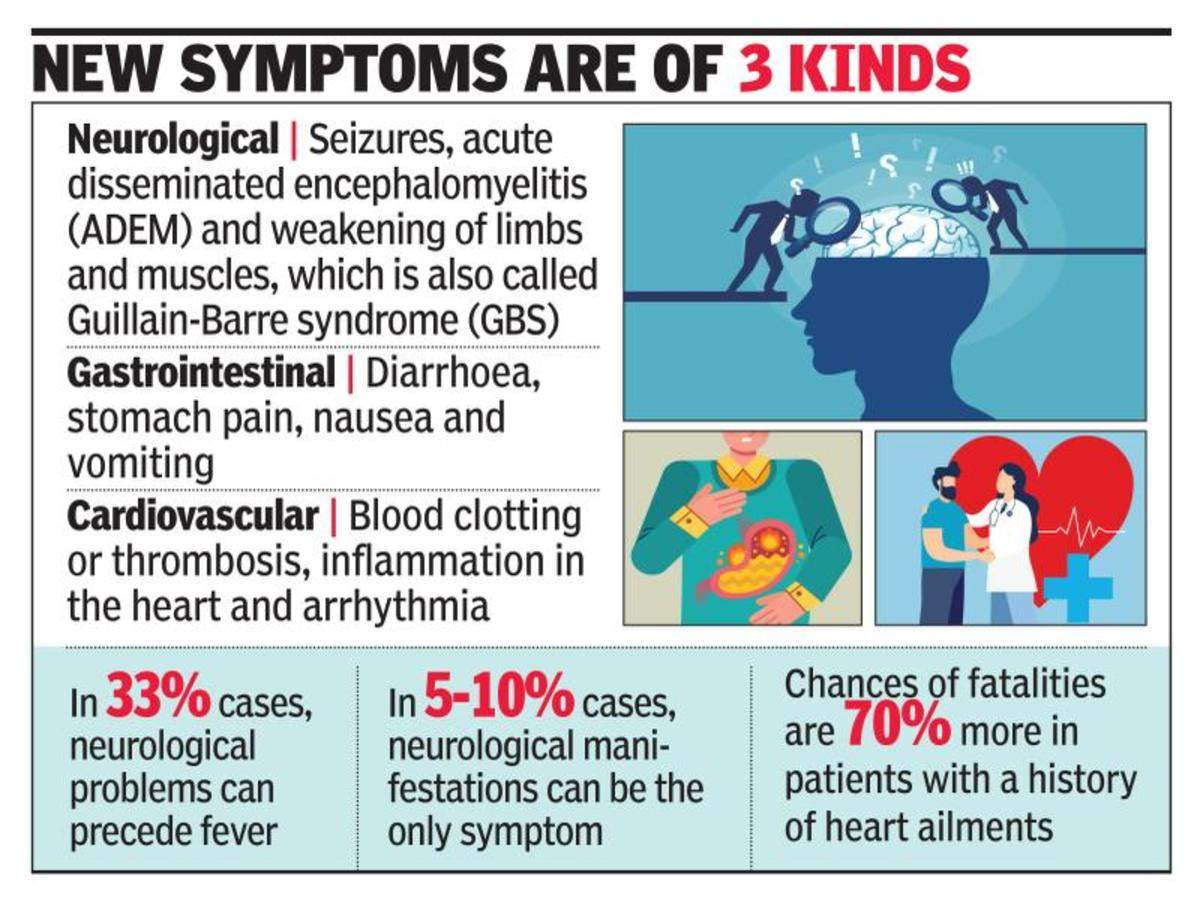 Seizures Or Pain In The Abdomen Can Be Covid Don T Ignore Symptoms Warn Doctors Gurgaon News Times Of India