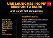 Arabs pin 'Hope' on UAE: A look at various Mars missions