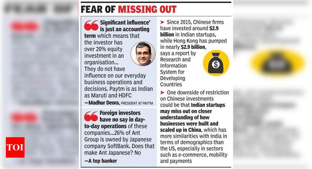 How logjam with China has hit Indian startups