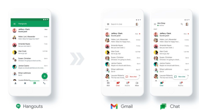 Google to shift Hangouts users to Google Chat by next year