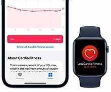 Apple WatchOS 7.2 monitor Cardio Fitness