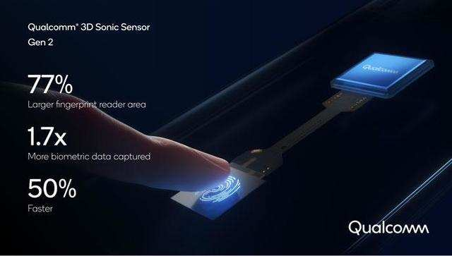 Qualcomm unveils larger and faster in-screen fingerprint reader, coming to smartphones this year