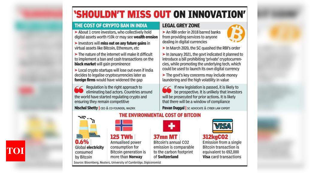 Bitcoin in India: Indian investors will see wealth erosion if government bans crypto trade | India Business News - Times of India