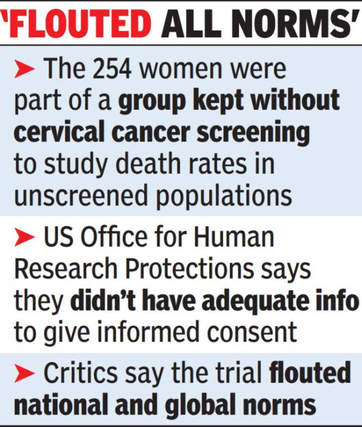 US National Cancer Institute: Row over clinical trial as 254 Indian
