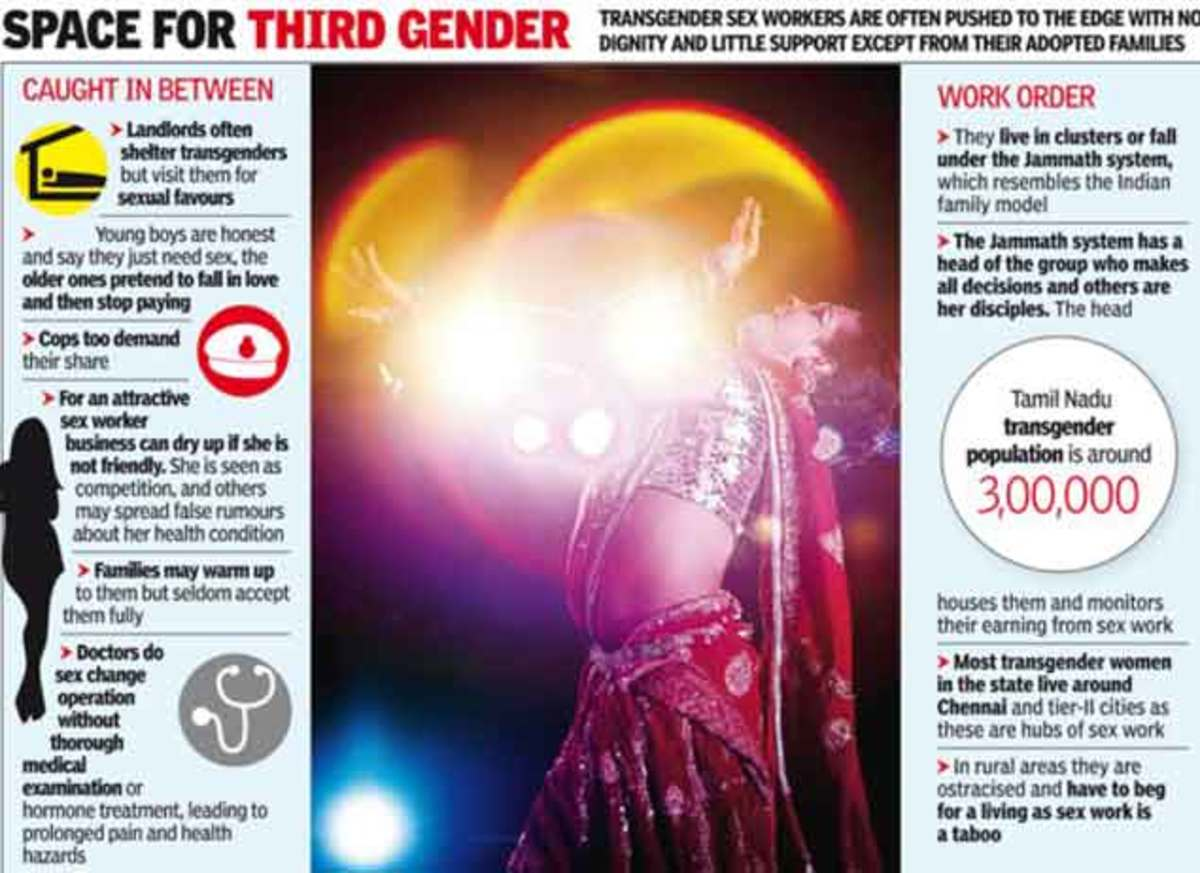 What does it take to live as a woman? | Chennai News - Times of India