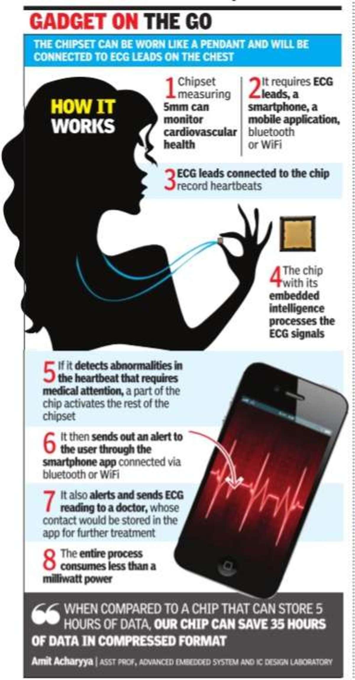 Soon, a wearable chip to analyse heart rhythm | Chennai News