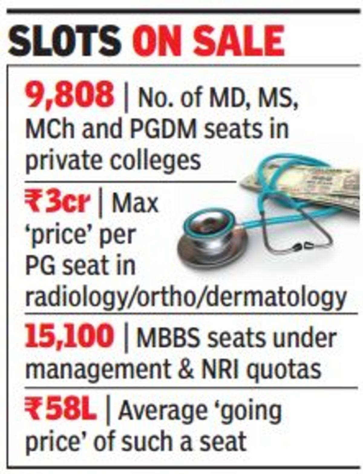 Black money quota: 25,000 MBBS, PG seats at Rs 12,000 crore | India