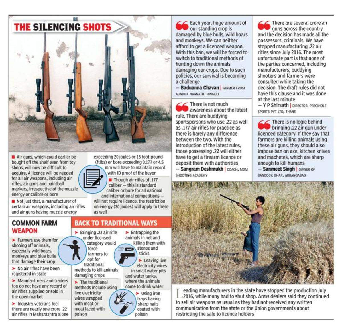 Air weapon owners fire at new rule | Aurangabad News - Times of India