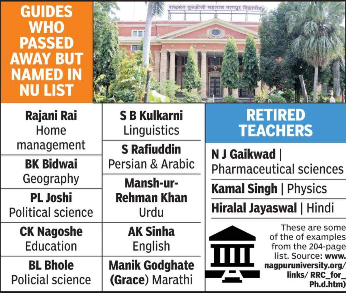 Teachers long dead still alive in NU's PhD guide list | Nagpur News