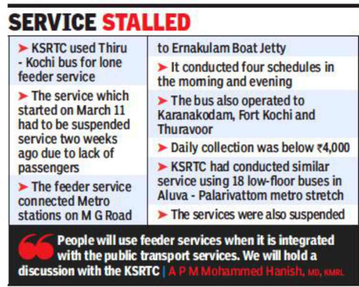 KSRTC: KSRTC's feeder service fails to draw passengers | Kochi News